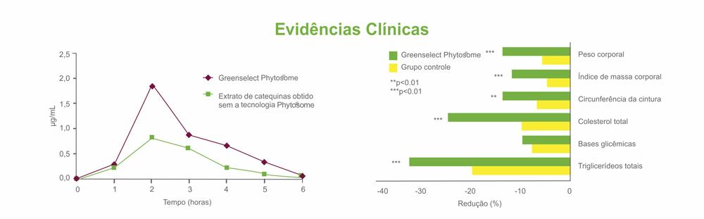 evidencias-clicinas